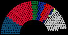 Verkhovna_Rada_seat_composition_2014_election