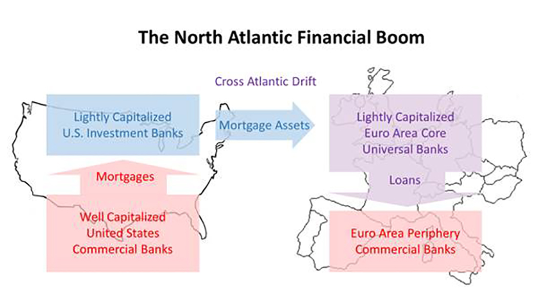 North Atlantic Crisis
